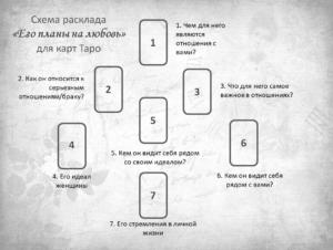 Схема расклада Его планы на любовь карты Т