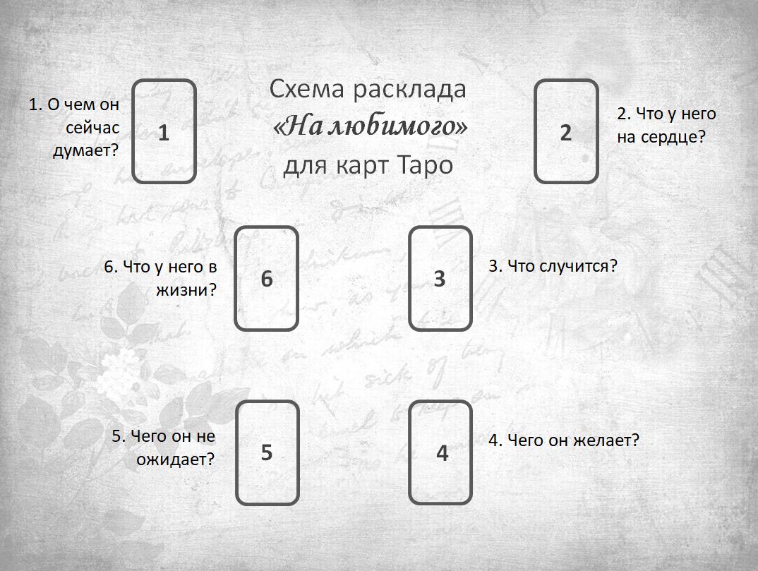 Схема расклада На любимого карты Таро
