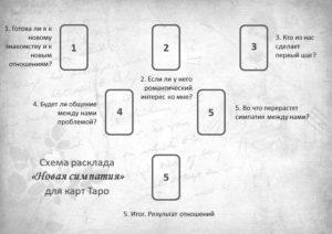Расклад Новая Симпатия для карт Таро