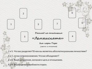 Расклад Лемниската на картах Таро на отношения