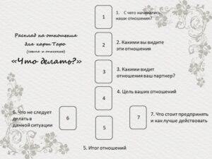 расклад на отношения - Что делать на картах таро